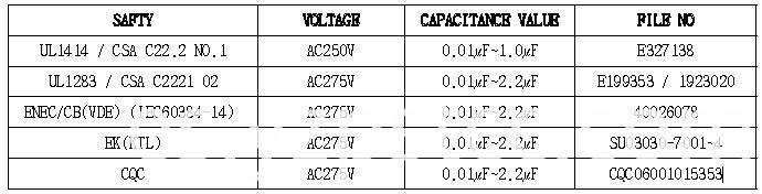 FILM CAPACITOR cmpp (4)